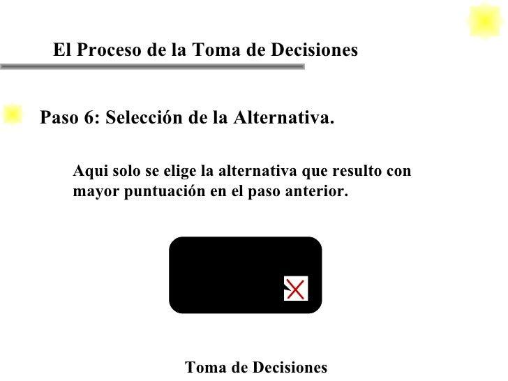 El Proceso de la Toma de Decisiones Toma de Decisiones Aqui solo se elige la alternativa que resulto con mayor puntuación ...