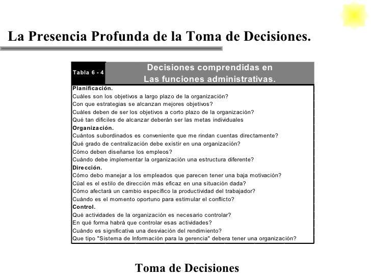 Toma de Decisiones La Presencia Profunda de la Toma de Decisiones.