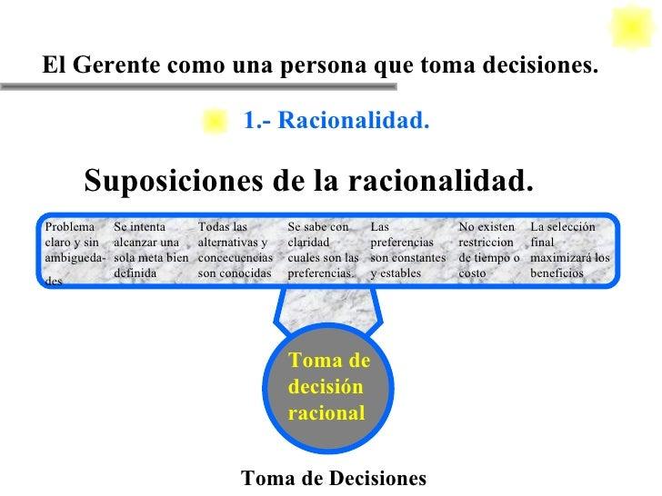 Toma de Decisiones El Gerente como una persona que toma decisiones. Suposiciones de la racionalidad. Problema   claro y si...