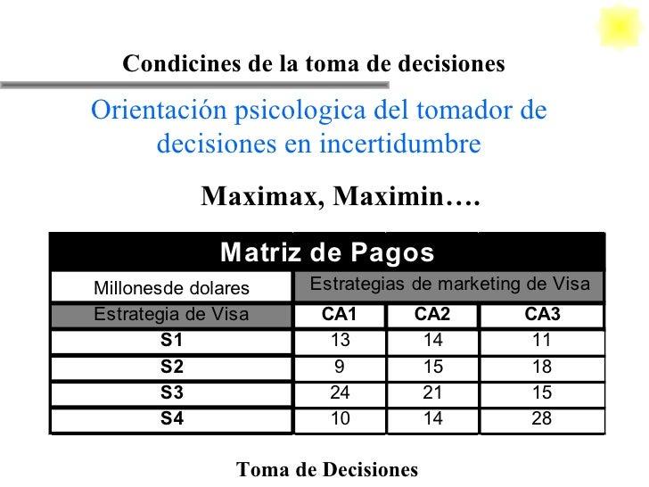 Toma de Decisiones Condicines de la toma de decisiones Maximax, Maximin…. Orientación psicologica del tomador de decisione...