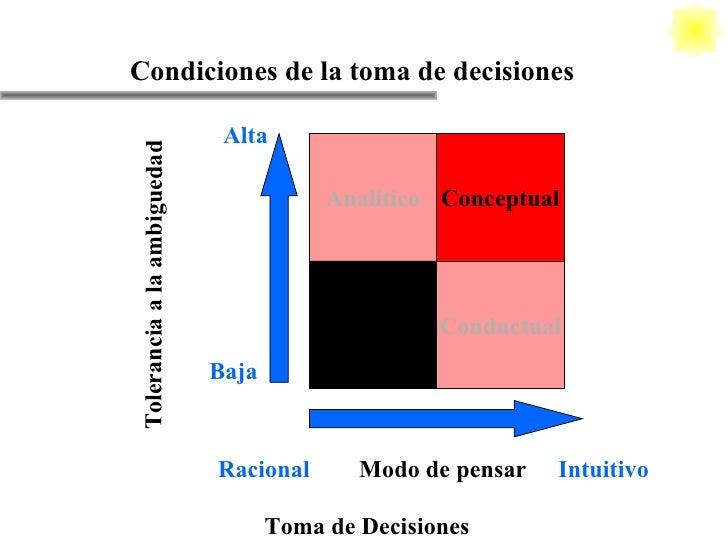 Toma de Decisiones Condiciones de la toma de decisiones Tolerancia a la ambiguedad Analitico Conceptual Dirigente Conductu...