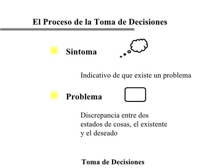 El Proceso de la Toma de Decisiones Toma de Decisiones Indicativo de que existe un problema Discrepancia entre dos estados...