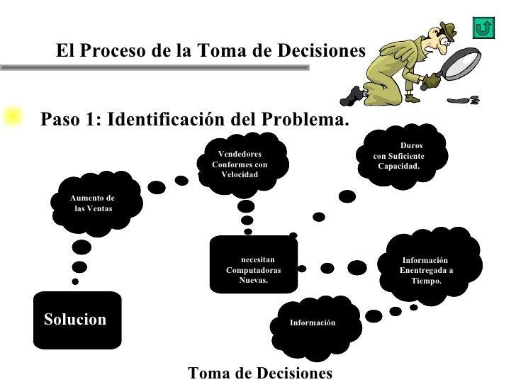 El Proceso de la Toma de Decisiones Toma de Decisiones Paso 1: Identificación del Problema. Disminución de las Ventas. ? Q...