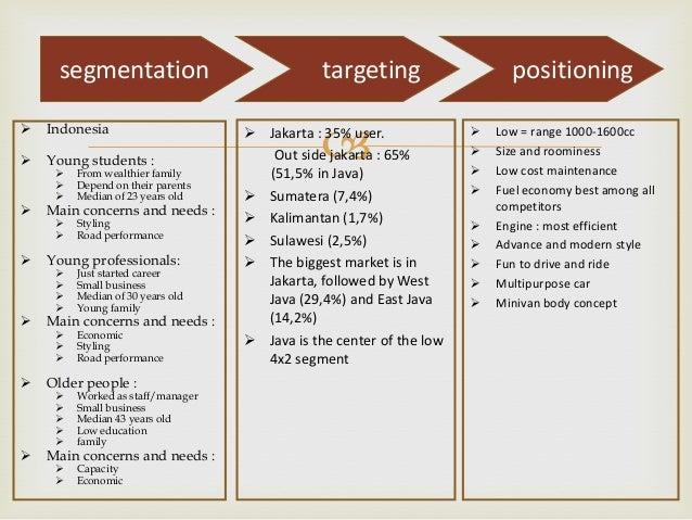 toyota segmentation targeting positioning strategies Toyota industry analysis, toyota micro environment, toyota macro environment,  toyota swot analysis, toyota pest analysis, toyota segmentation, targeting.