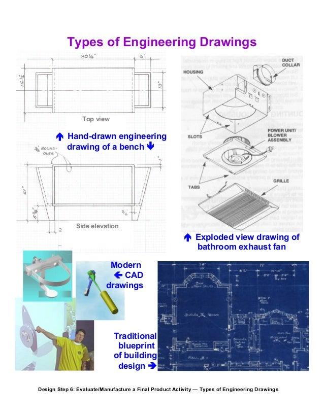 6 types of engineering drawings rh slideshare net engineering drawings types Electrical Engineering Schematics