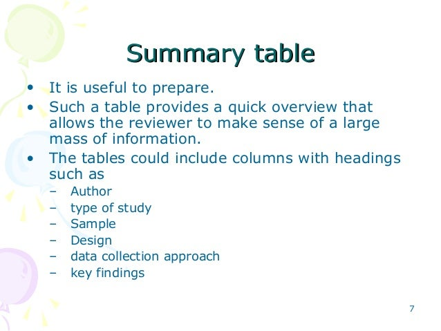 Table of contents for The literature review
