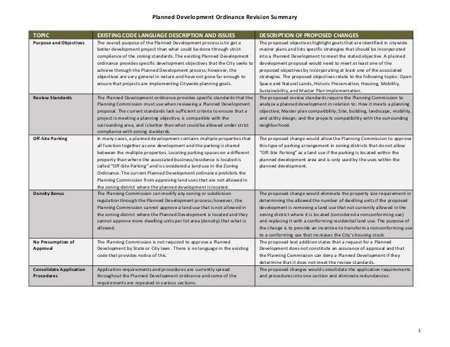PlannedDevelopmentOrdinanceRevisionSummary TOPIC EXISTINGCODELANGUAGEDESCRIPTIONANDISSUES DESCRIPTIONOFPROPOSED...