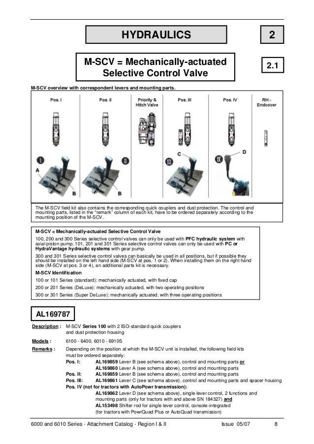 john deere 6000 6010 series tractor 9 638 john deere 6400 wiring diagram john deere wiring diagrams for Hardy Diesel Welders at n-0.co