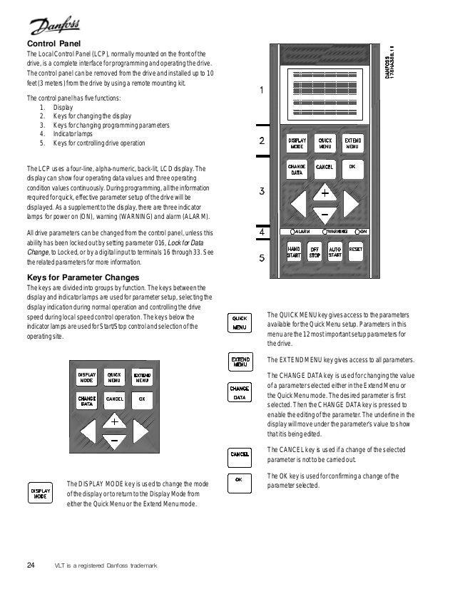 Danfoss vlt 6000 инструкция