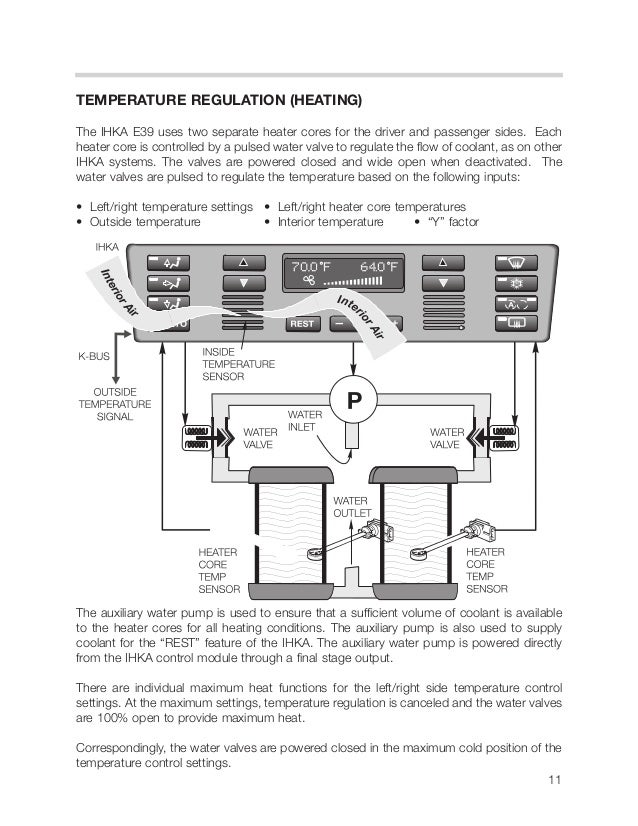 Amazing 2002 E46 Bmw Factory Wiring Diagrams Pattern - Schematic ...