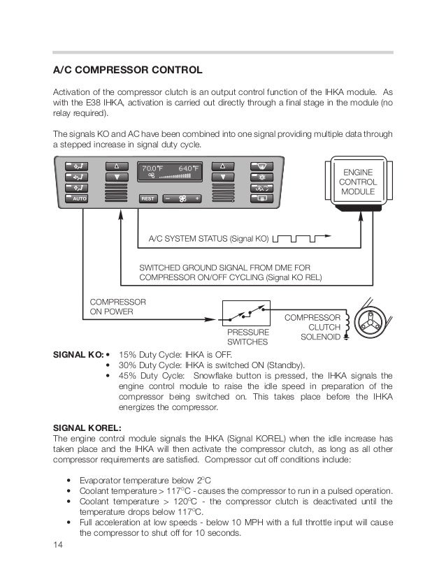 Bmw E39 Heater Wiring Diagram : Bmw e directional control valve wiring diagram pdf