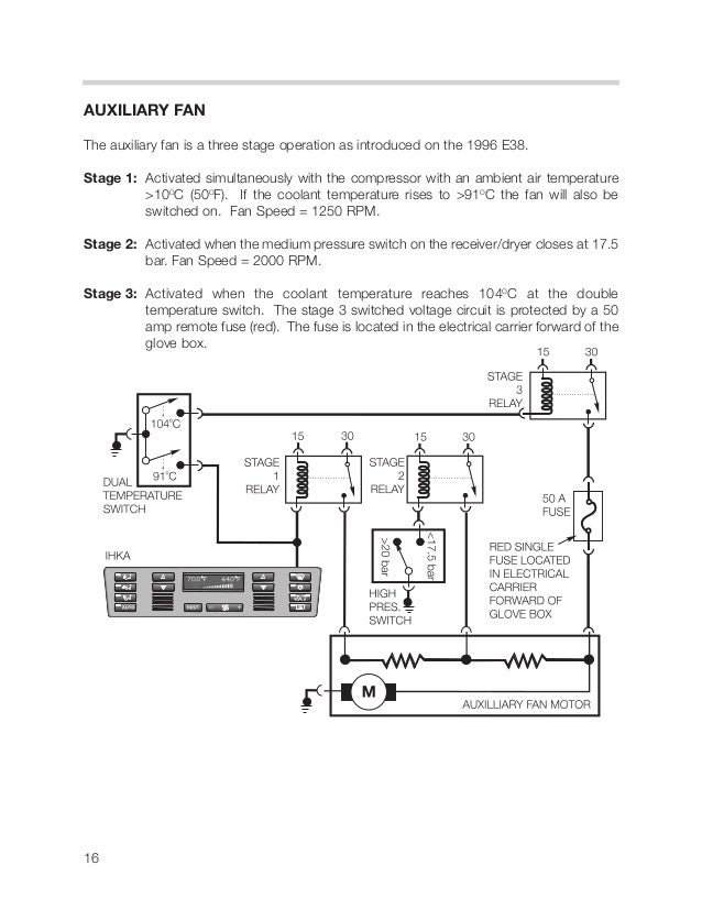 60087943 bmwe39integratedautomaticheatingandairconditioning 16 638?cb=1351494995 60087943 bmw e39 integrated automatic heating and air conditioning bmw e36 auxiliary fan wiring diagram at n-0.co