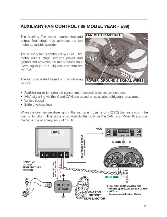 E39 auxiliary fan wiring diagram wire center 60087943 bmw e39 integrated automatic heating and air conditioning rh slideshare net bmw e46 headlight wiring diagram wiring diagrams 2008 e92 swarovskicordoba Image collections