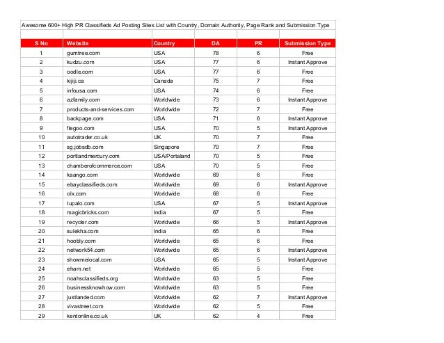 list of free sites