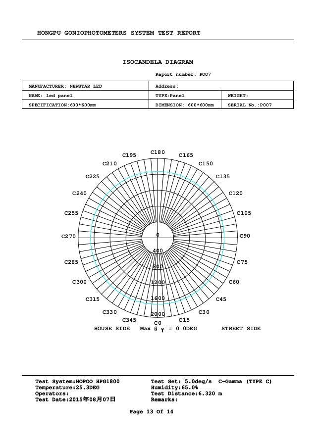 Newstar Led U0026 39 S 600x600 48w Led Panel Light 100lm Per Watt