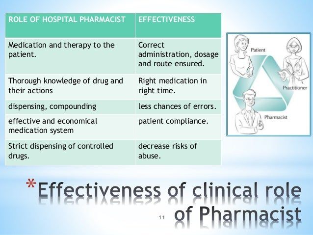 RESEARCH IN HOSPITAL PHARMACY and PHARMACY EDUCATION