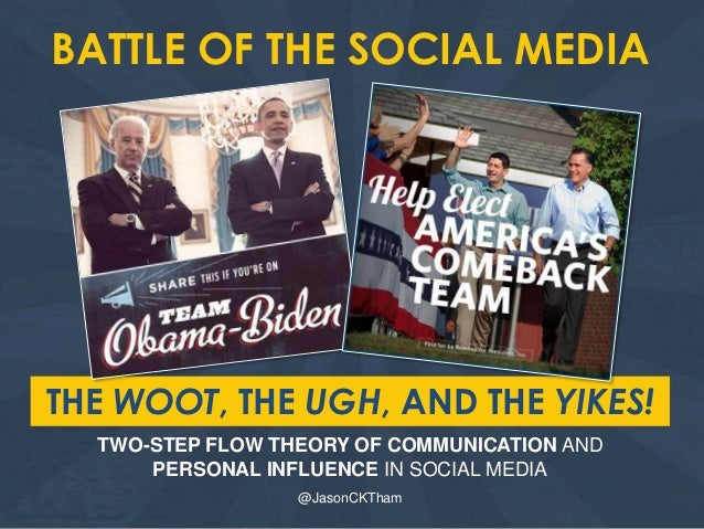 BATTLE OF THE SOCIAL MEDIATHE WOOT, THE UGH, AND THE YIKES!  TWO-STEP FLOW THEORY OF COMMUNICATION AND      PERSONAL INFLU...