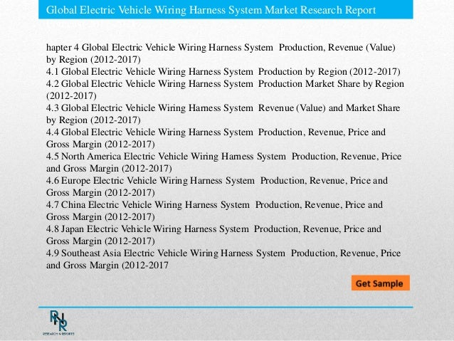global electric vehicle wiring harness system market research report researchnreports com global electric vehicle wiring harness system market research report forecast 2017 2021 5