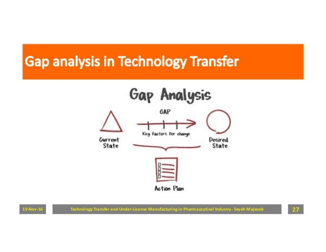 a detailed analysis technology transfer and Microfluidics market:  a detailed competitiveness analysis and information on  by manufacturers and integrators for technology transfer and to increase .
