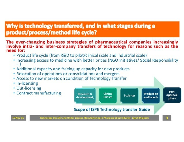 Technology Transfer And Under License Manufacturing In