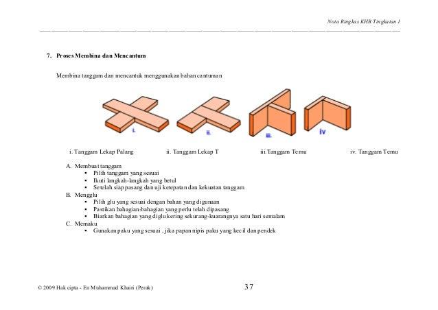 Nota Sains Tingkatan 5 Bab 1
