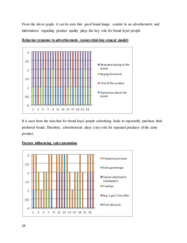 brand switching In this post i discuss the special case of square tables, which often arise in the context of brand switching, using examples of cereal brand-switching, and switching between professions as background, this earlier post describes what correspondence analysis is this post describes how correspondence.