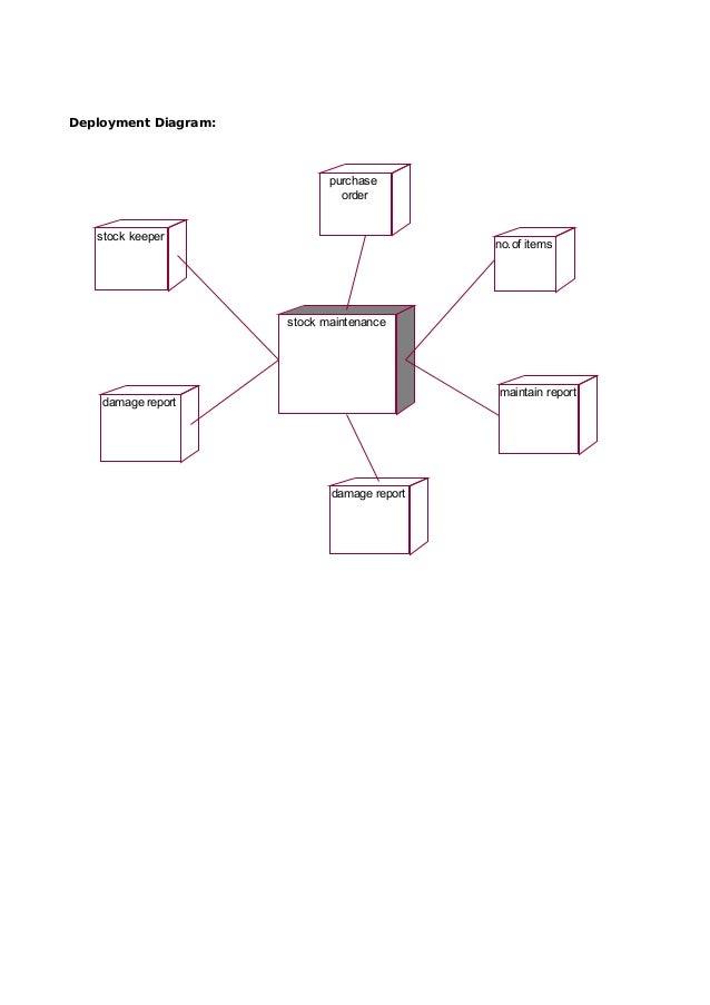 60780174 49594067 Cs1403 Case Tools Lab Manual