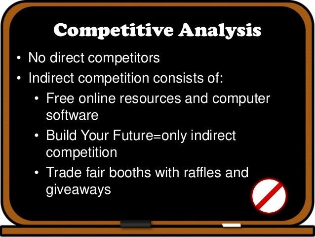 SWOT Analysis Internal Strengths • No start-up loan • Only indirect competition= Build Your Future • Alliance with Liberty...