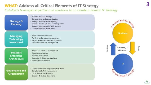 IT Strategy Assessment & Optimization - Catallysts Approach