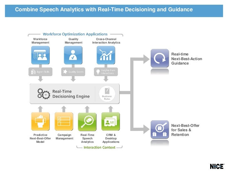 60 Ideas In 60 Minutes  Speech Analytics. Content Curator Job Description. Aurora University Nursing Fidelity High Yield. Training For Microsoft Project. Home Monitoring Service Nonprofit Board Member. Fleming Island Elementary Sql Bind Parameters. Settling Credit Card Debts Cfa Study Programs. Radiologic Technology Program. Harvard Acceptance Requirements