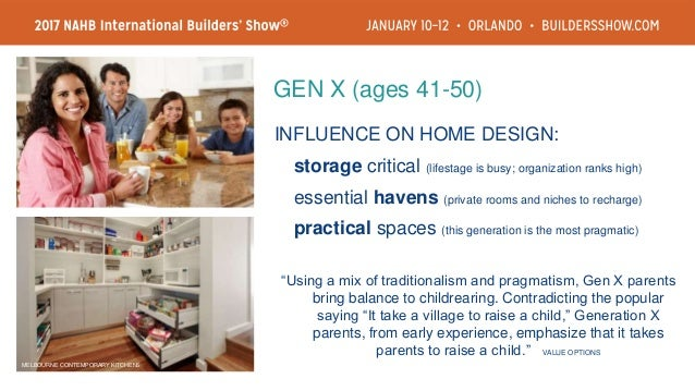 INFLUENCE ON HOME DESIGN: wellness amenities (natural light, color usage, pathways) smart home (technology enters the home...