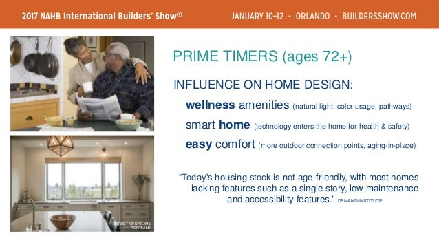 Contemporary Desires/Solutions Trends The Marketplace
