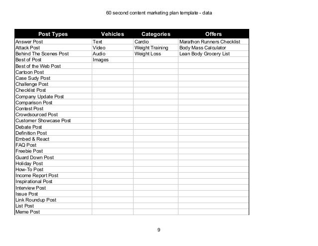 60 Second Content Marketing Plan Template