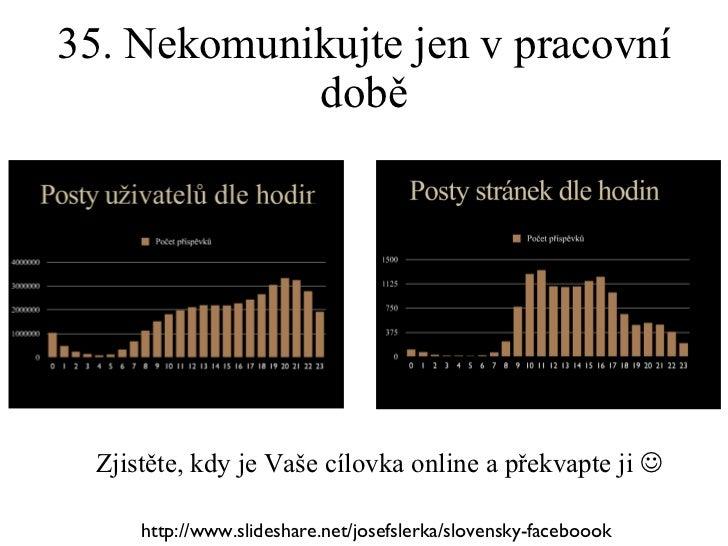 35. Nekomunikujte jen v pracovní době http://www.slideshare.net/josefslerka/slovensky-faceboook Zjistěte, kdy je Vaše cílo...