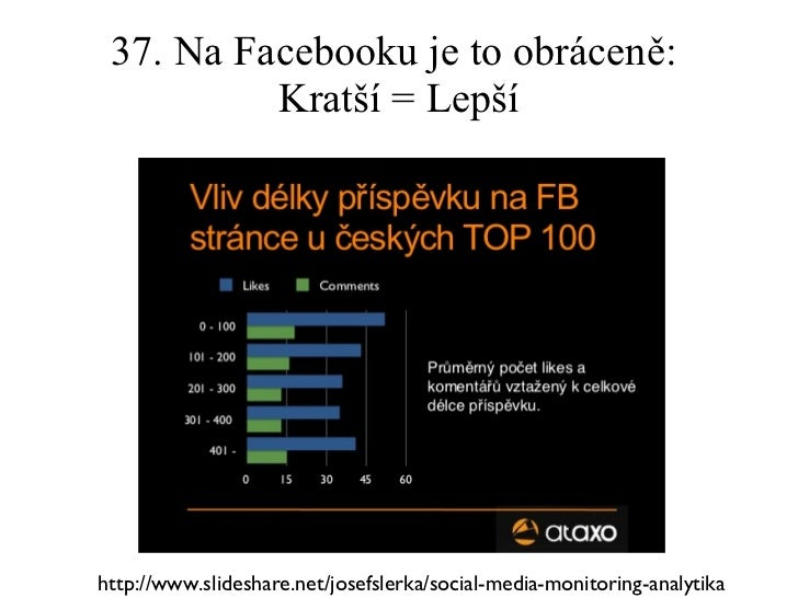 37. Na Facebooku je to obráceně:  Kratší = Lepší http://www.slideshare.net/josefslerka/social-media-monitoring-analytika