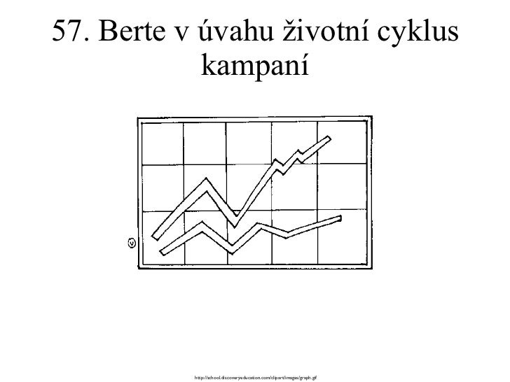 57. Berte v úvahu životní cyklus kampaní http://school.discoveryeducation.com/clipart/images/graph.gif