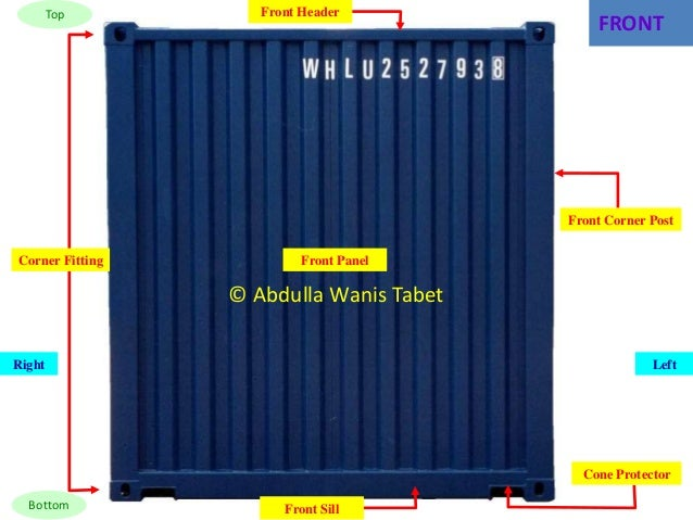 Containerization 60 Years Of Success