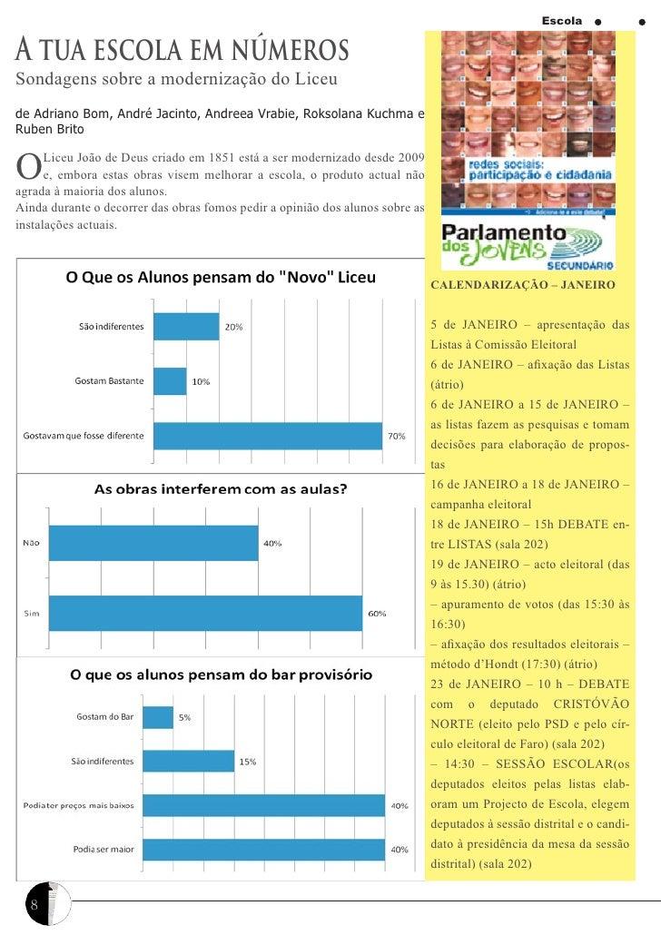 EscolaA tua escola em númerosSondagens sobre a modernização do Liceude Adriano Bom, André Jacinto, Andreea Vrabie, Roksola...