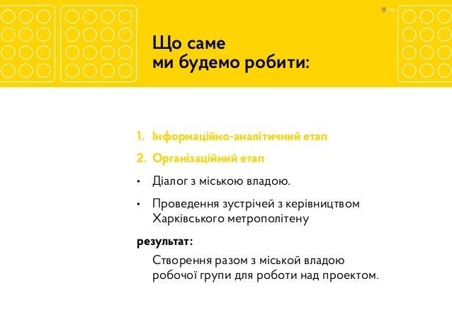11/13 Що саме ми будемо робити: 1. Інформаційно-аналітичний етап 2. Організаційний етап • Діалог з міською владою. •...