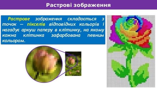 6 клас урок 1 Інформатика fb45ce61532ca