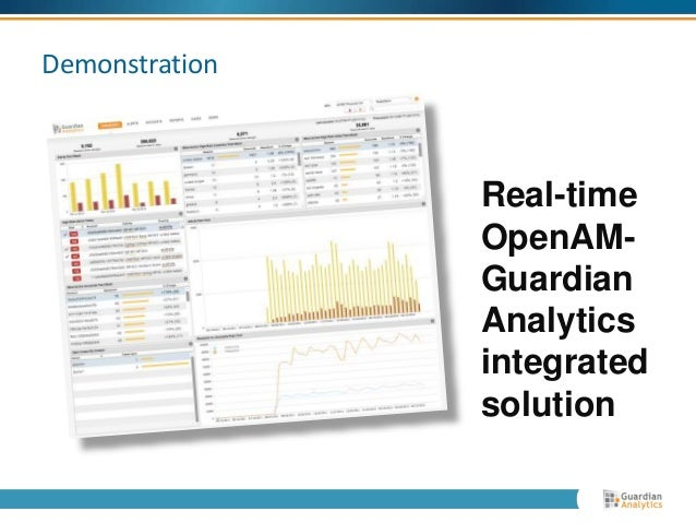 Real-time  OpenAM-Guardian  Analytics  integrated  solution  Demonstration