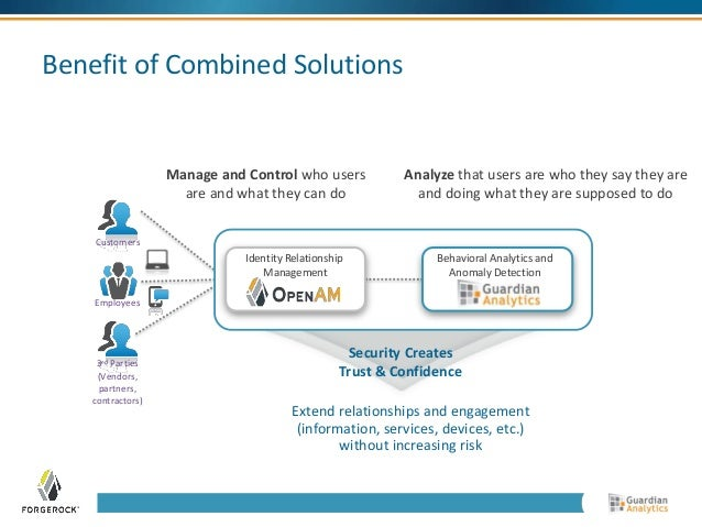 Benefit of Combined Solutions  Customers  Employees  3rd Parties  (Vendors,  partners,  contractors)  Manage and Control w...