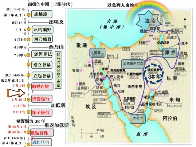 Image result for 西乃旷野