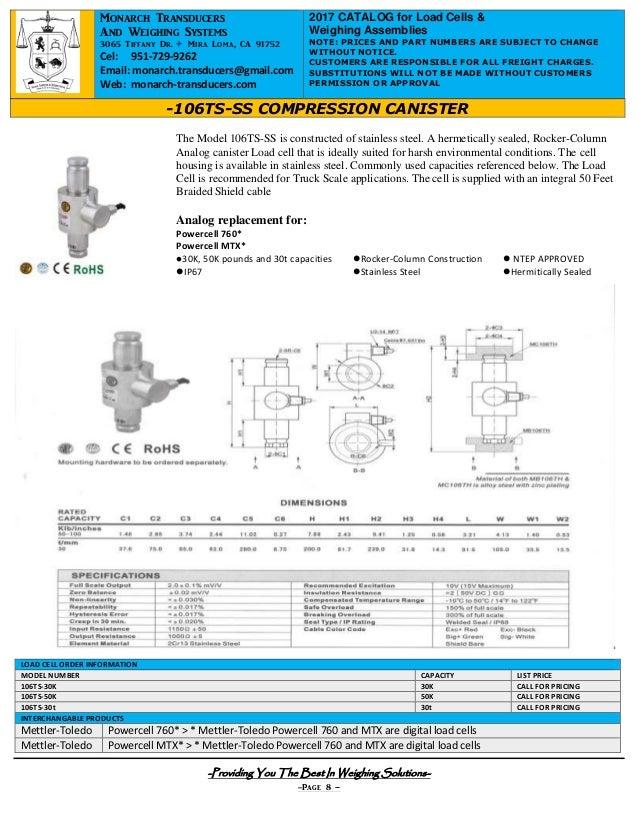 mettler toledo powercell wiring diagram auto electrical wiring rh 6weeks co uk mettler toledo ind570 wiring diagram mettler toledo ind570 wiring diagram