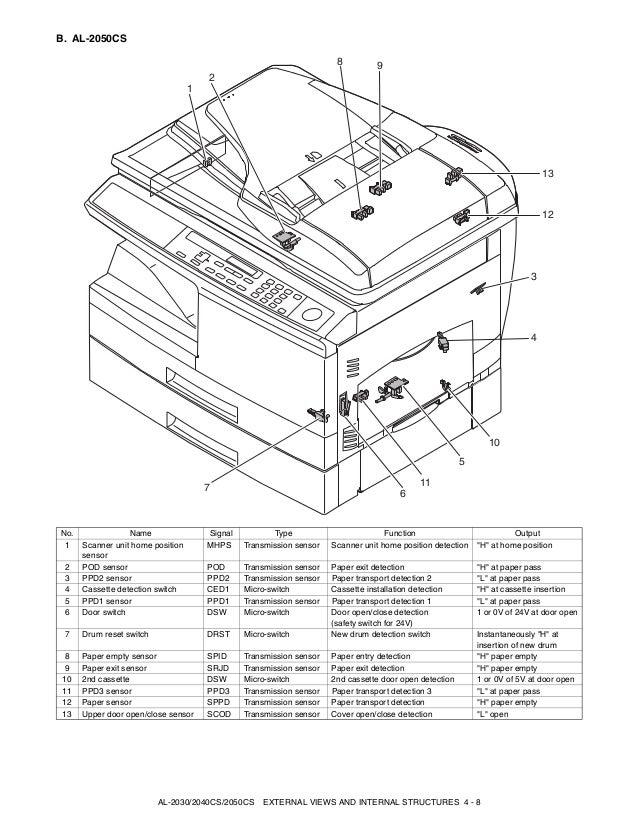 61168147 manual de servicio sharp al 2030 2040cs 2050cs rh slideshare net manual de copiadora sharp al-2050cs en español manual impresora sharp al-2050cs en español