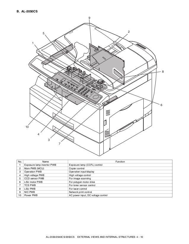 61168147 manual de servicio sharp al 2030 2040cs 2050cs rh slideshare net manual de copiadora sharp al-2050cs en español manual de servicio sharp al 2050cs en español