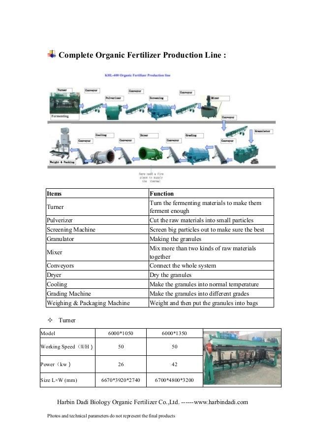 Harbin Dadi Biology Organic Fertilizer Co.,Ltd. ------www.harbindadi.com Photos and technical parameters do not represent ...