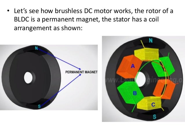 Bldc motors 4 lets see how brushless dc motor sciox Gallery