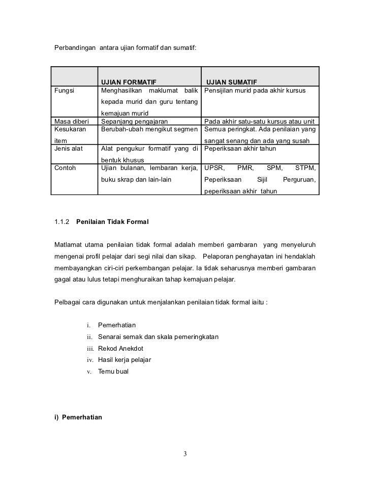 form 5 moral folio essay Contoh folio kerja kursus pendidikan moral tingkatan 5 13 apr 2013 justeru itu satu program khusus diperkenalkan yang diberi nama rumahkusyurgaku.