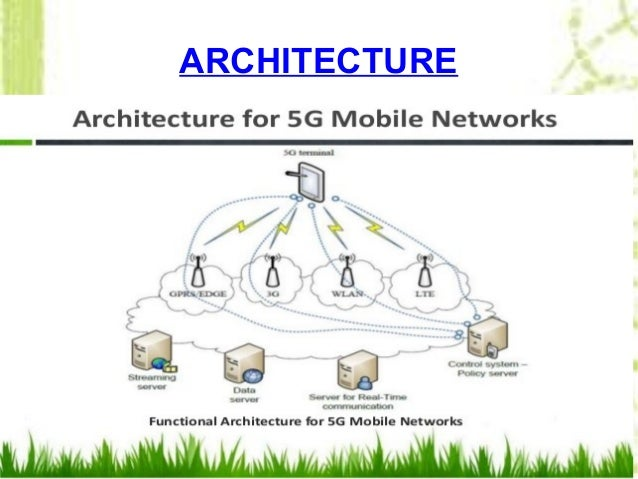 5G MOBILE TECHNOLOGY PPT
